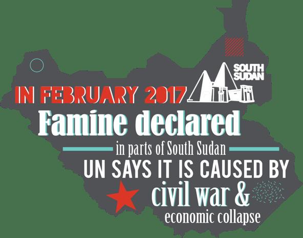 South Sudan Famine